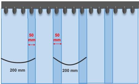 recouvrement 50% avec des lanieres de 200 mm