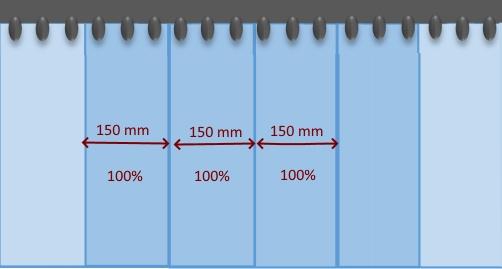 recouvrement total avec des lanière de 300 mm, soit 100%