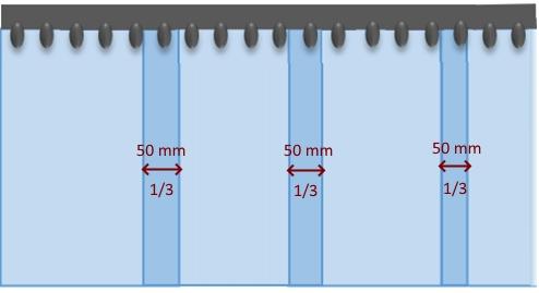 recouvrement avec des lanières de 300 mm avec 1/3, soit 50 mm