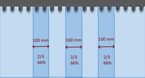 recouvrement de 2/3 avec des lanières de 300 mm, soit 66%