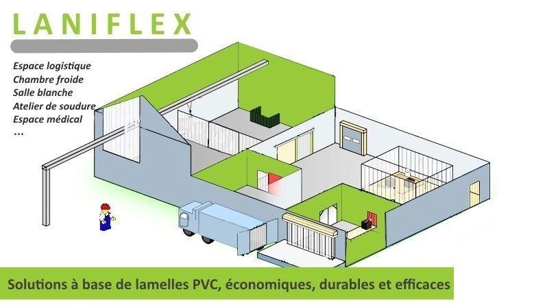 solution de rideaux à lanieres pvc et de cloison industrielle
